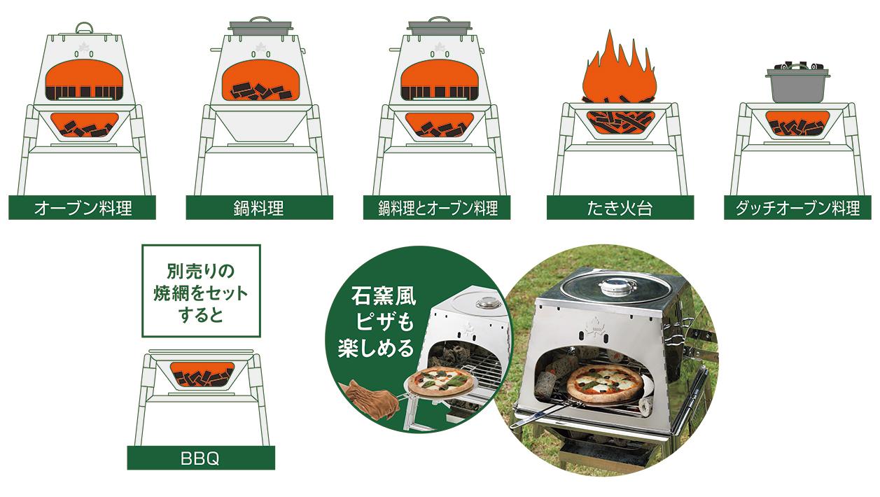 使い方いろいろ、5WAY+1!鍋料理、オーブン料理、たき火台など幅広く使える優れモノ
