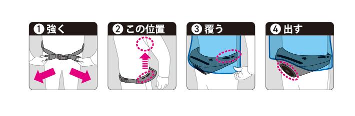 4つのステップで、簡単装着可能。